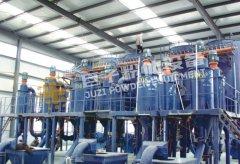 新jiang碳hua硅粉碎fen级系统